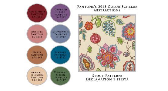 Tendencias colores Pantone Primavera 2015 para baño