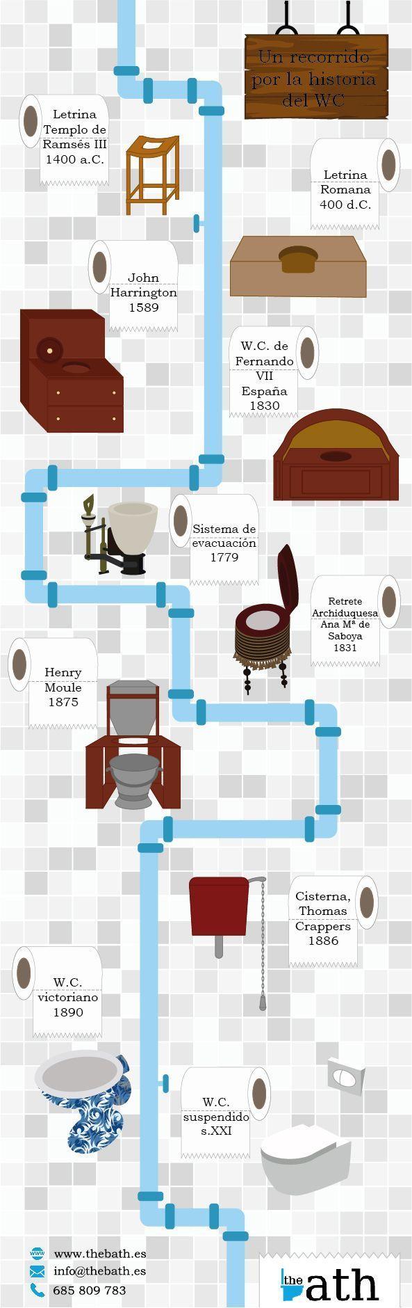 infografia_thebath