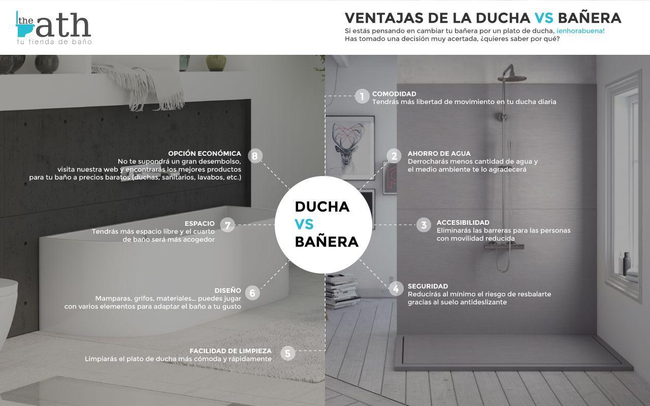Ventajas de la ducha Vs bañera