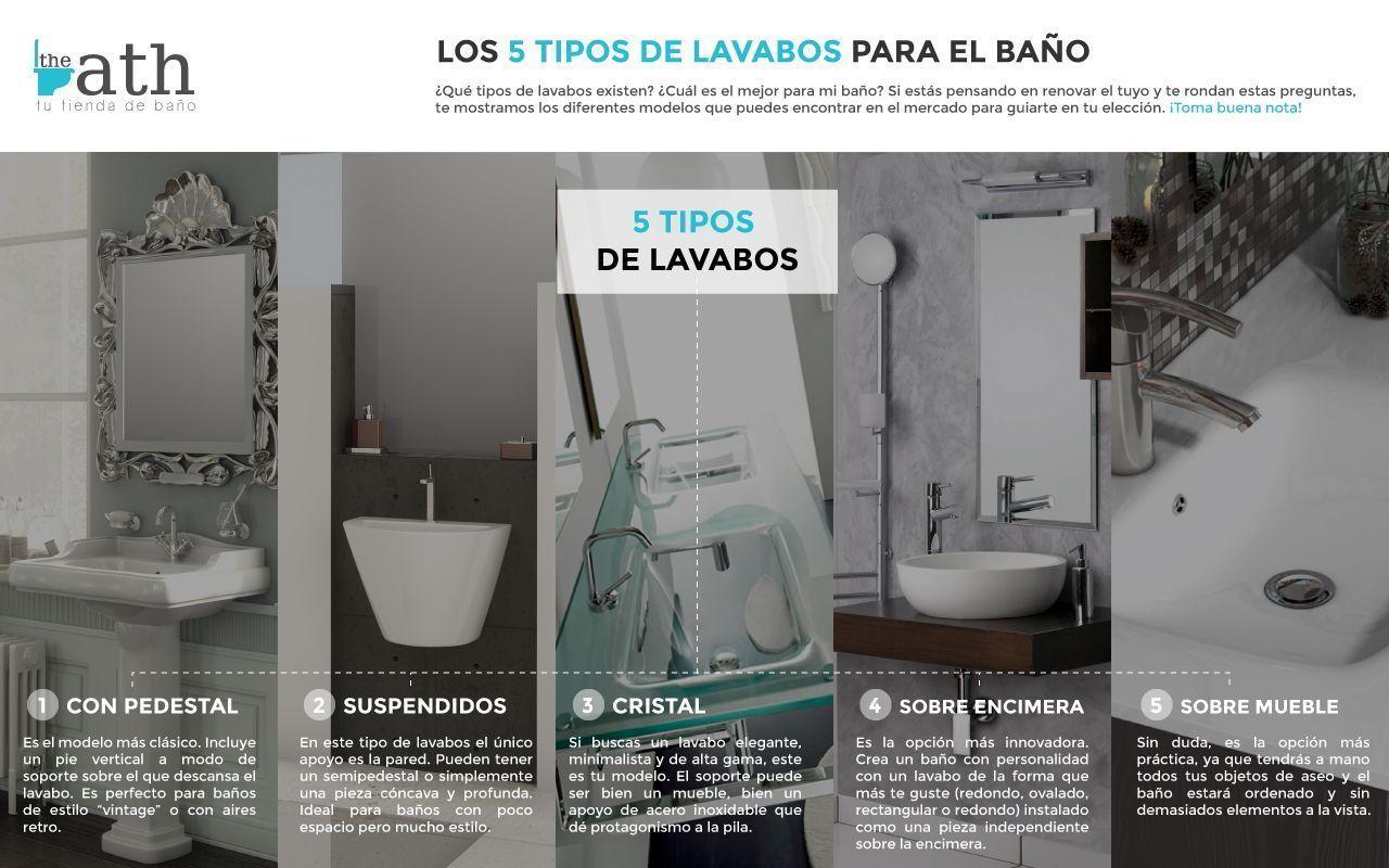 Los 5 tipos de lavabos que puedes encontrar
